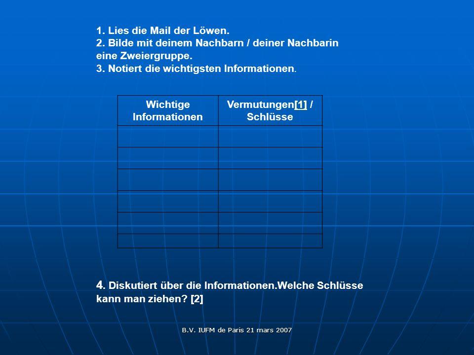 Wichtige Informationen Vermutungen[1] / Schlüsse